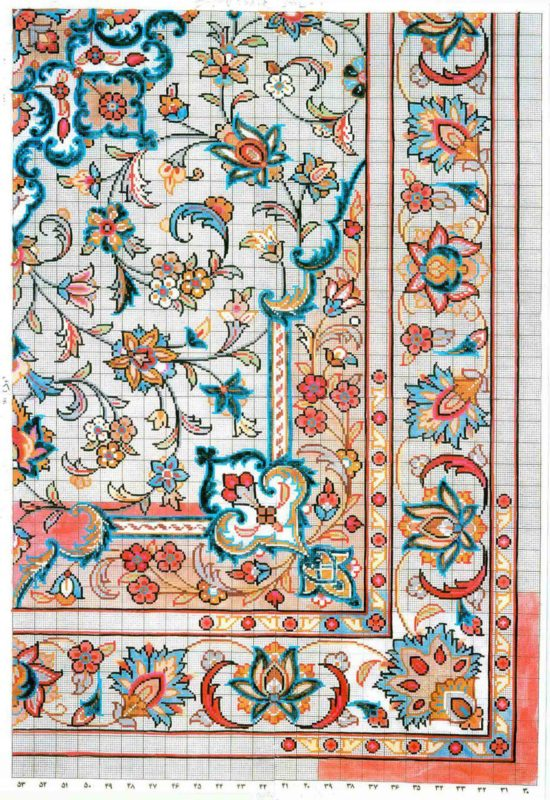 [عکس: Kashan-carpet-550x800.jpg]